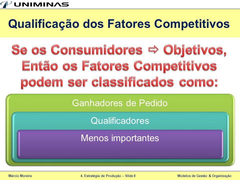Qualificação dos Fatores Competitivos