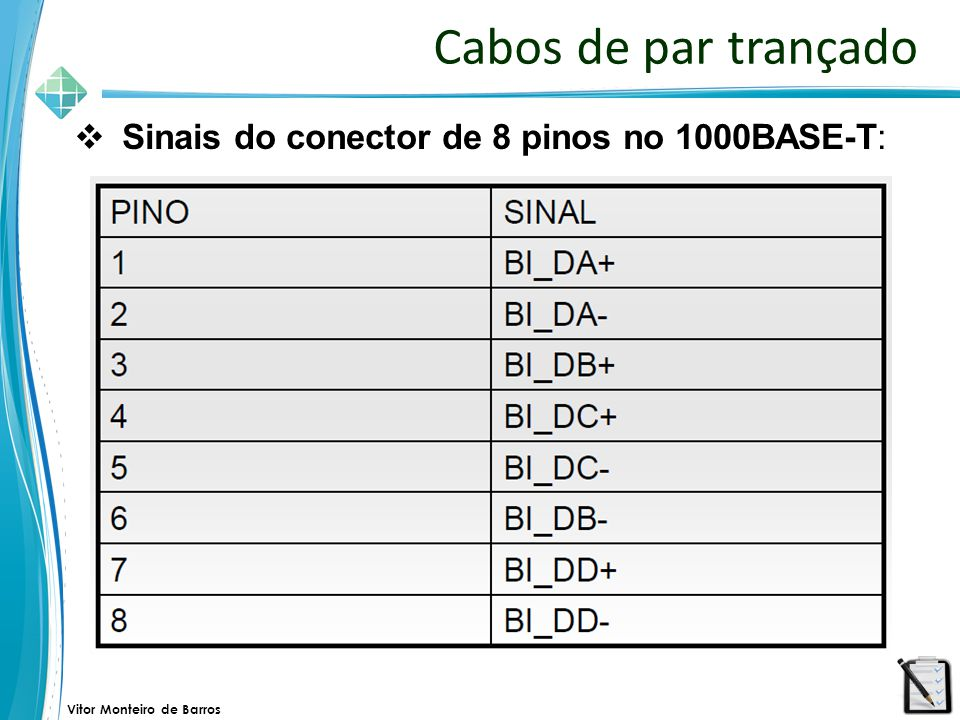 Cabos de par trançado Sinais do conector de 8 pinos no 1000BASE-T: