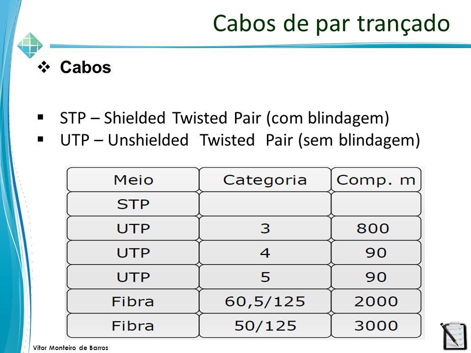 Cabos de par trançado STP – Shielded Twisted Pair (com blindagem)