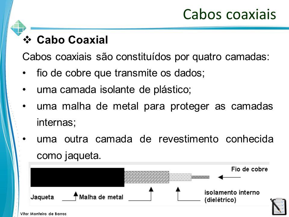 Cabos coaxiais Cabo Coaxial