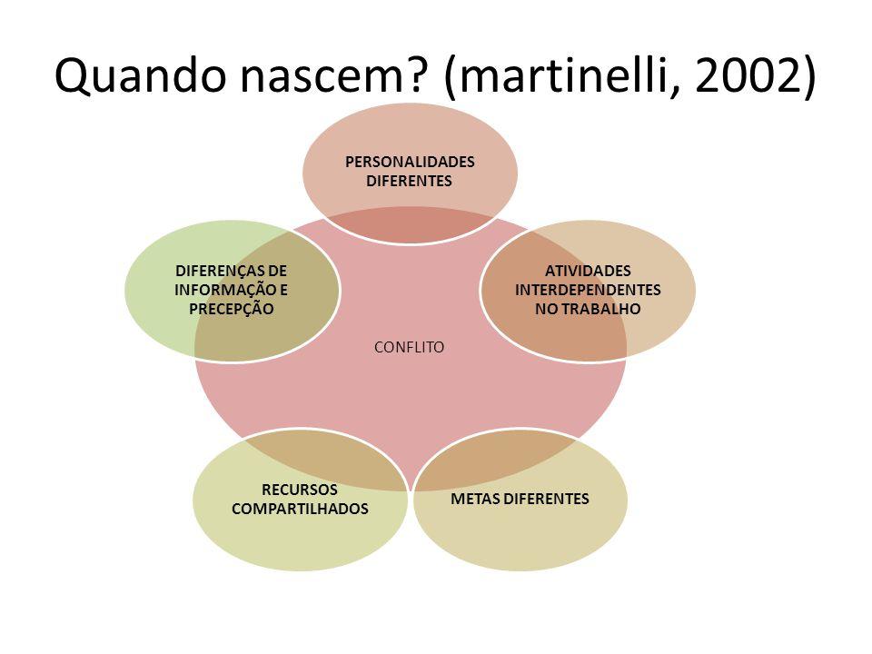 Quando nascem (martinelli, 2002)