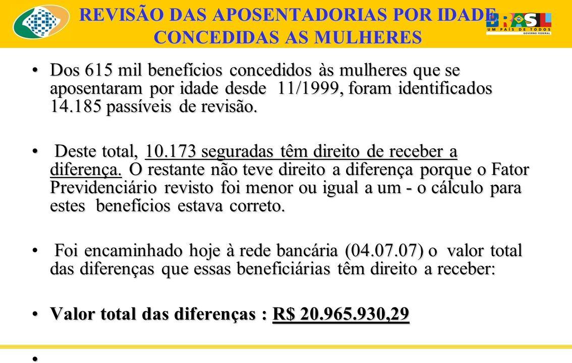 REVISÃO DAS APOSENTADORIAS POR IDADE CONCEDIDAS AS MULHERES
