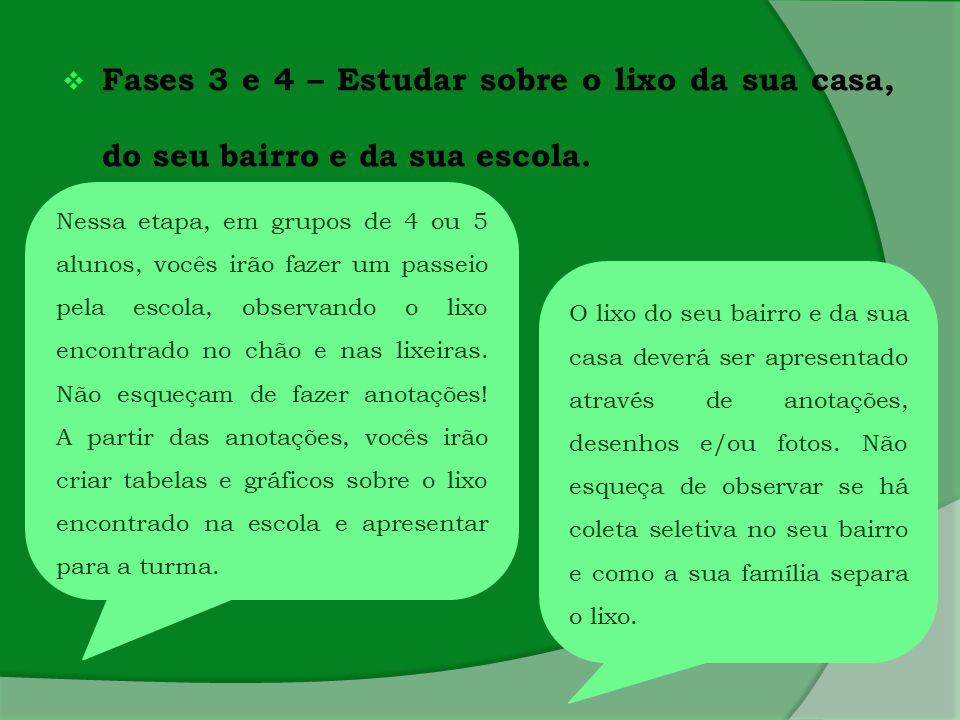 Fases 3 e 4 – Estudar sobre o lixo da sua casa, do seu bairro e da sua escola.
