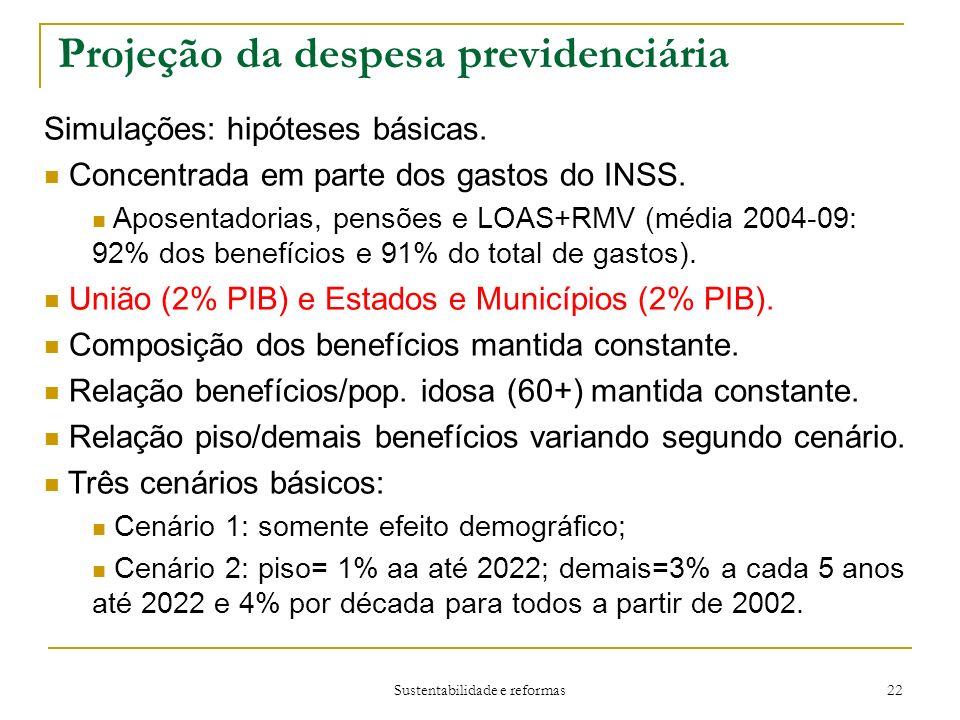Projeção da despesa previdenciária