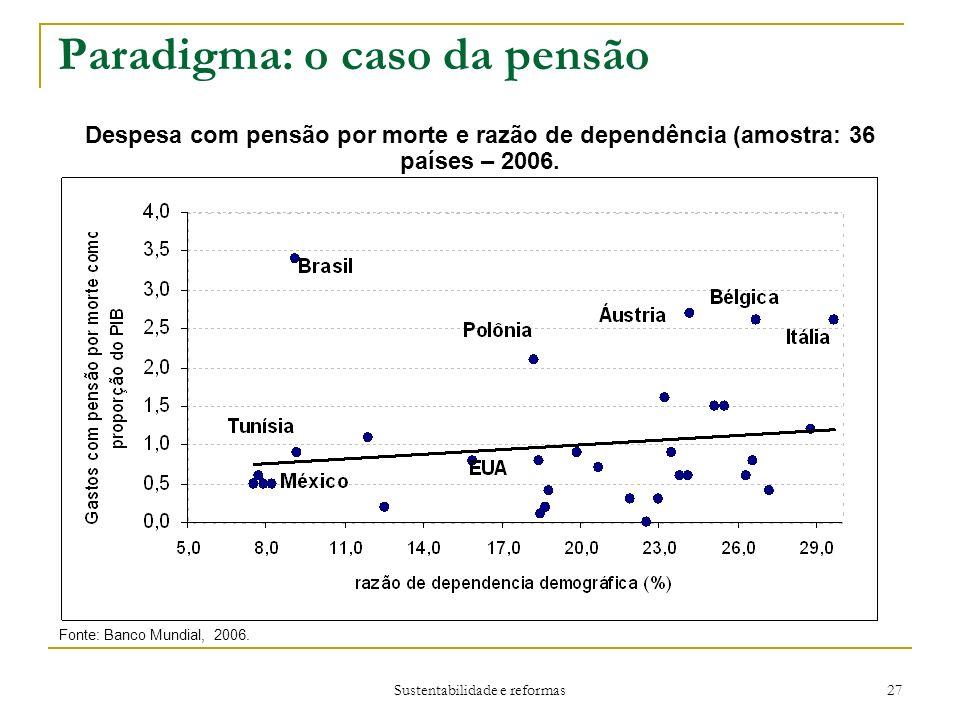 Paradigma: o caso da pensão