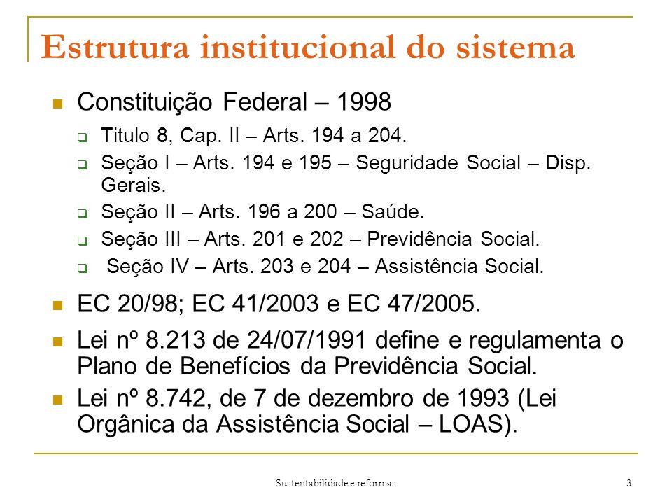 Estrutura institucional do sistema