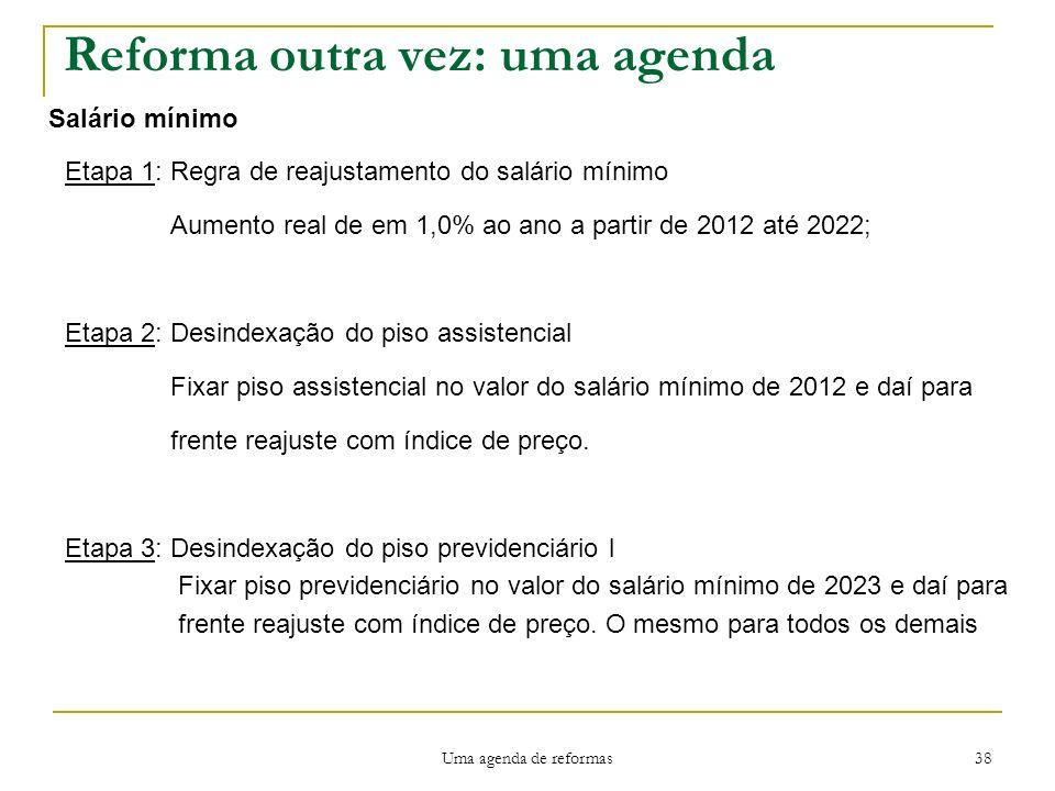 Reforma outra vez: uma agenda