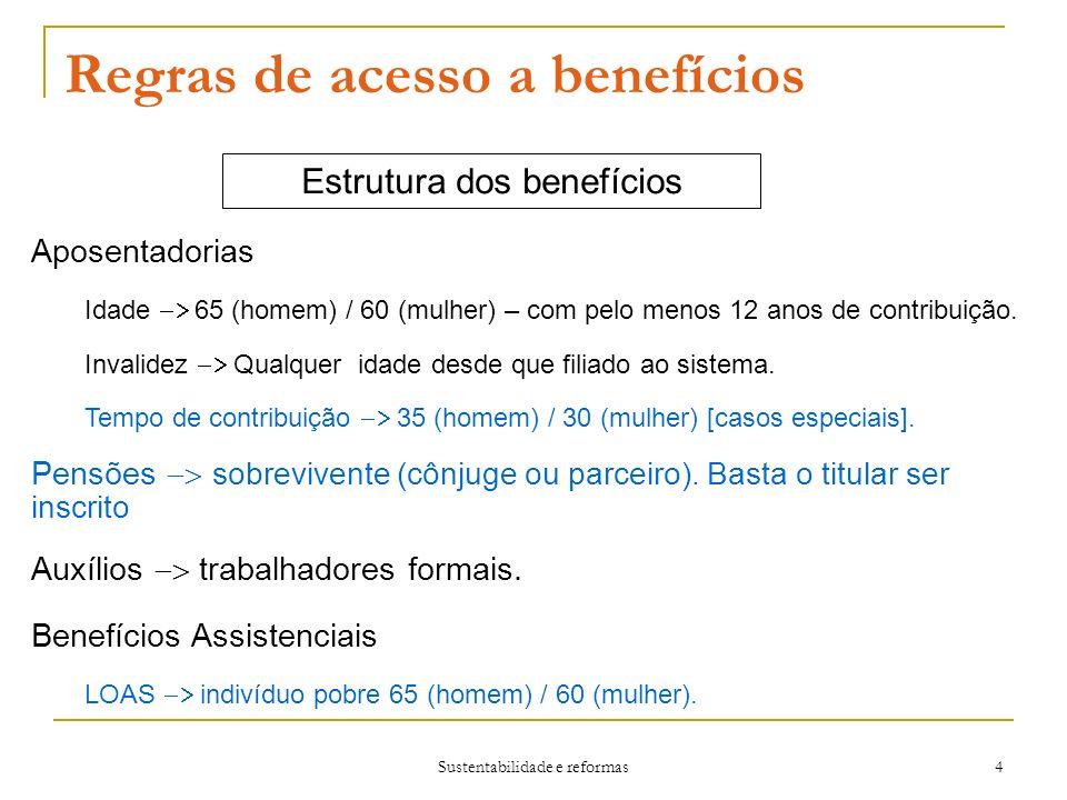 Regras de acesso a benefícios