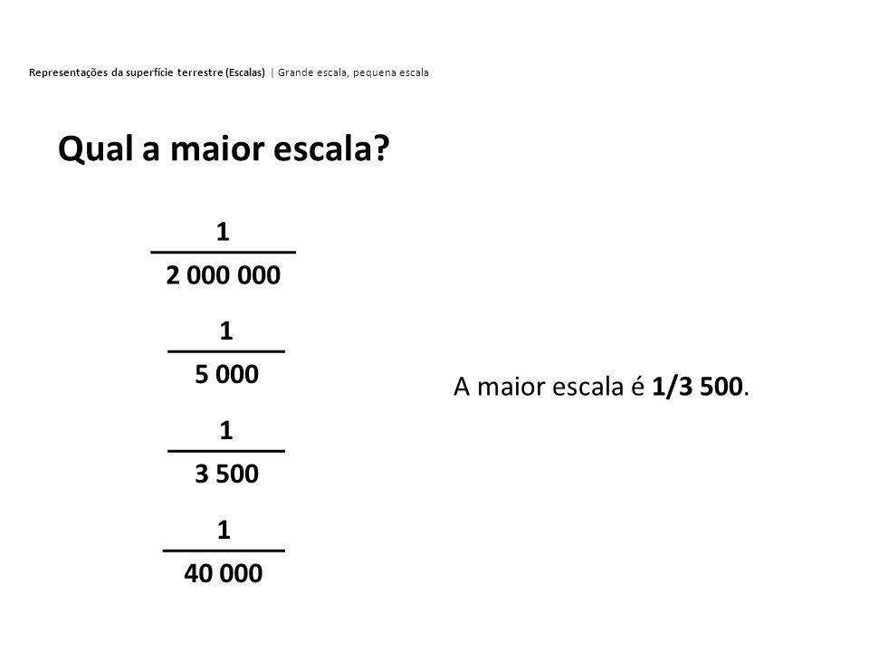Representações da superfície terrestre (Escalas) | Grande escala, pequena escala
