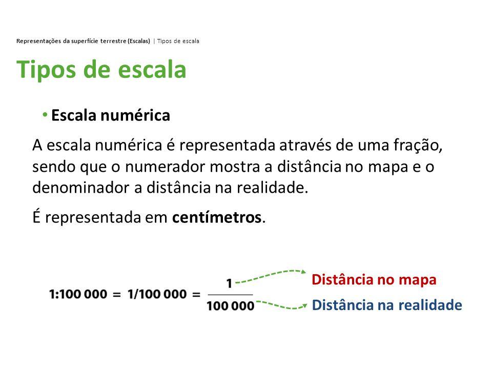 Tipos de escala Escala numérica