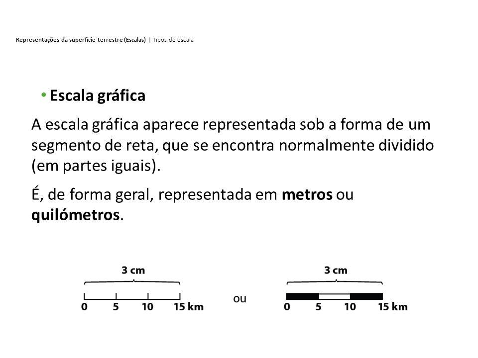 É, de forma geral, representada em metros ou quilómetros.