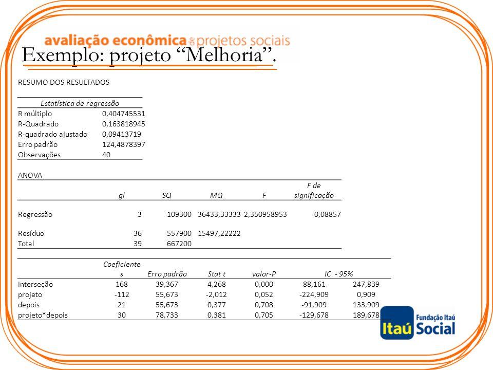 Exemplo: projeto Melhoria .