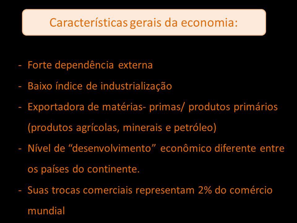 Características gerais da economia: