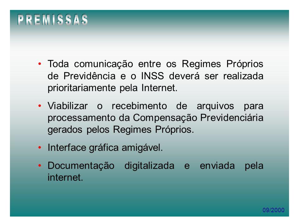 PREMISSAS Toda comunicação entre os Regimes Próprios de Previdência e o INSS deverá ser realizada prioritariamente pela Internet.