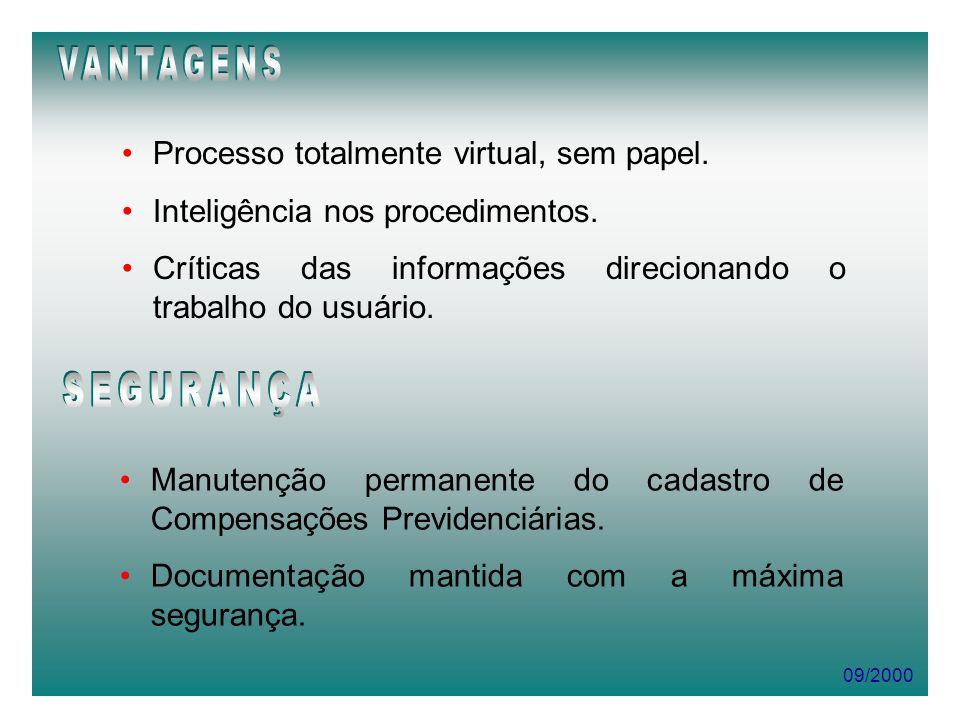 VANTAGENS SEGURANÇA Processo totalmente virtual, sem papel.