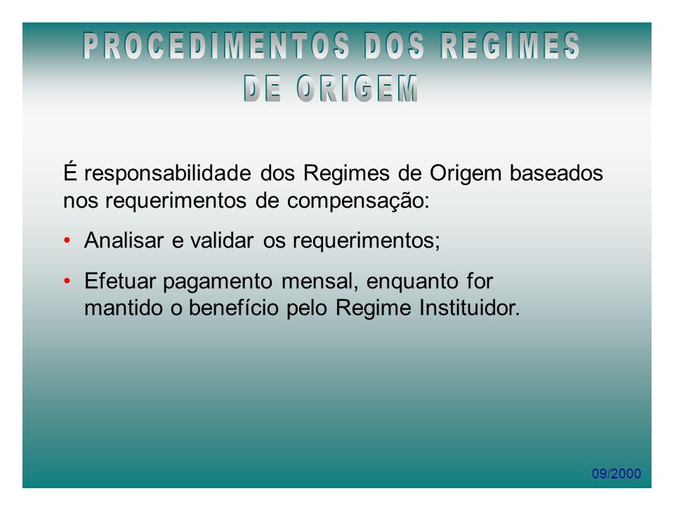 PROCEDIMENTOS DOS REGIMES