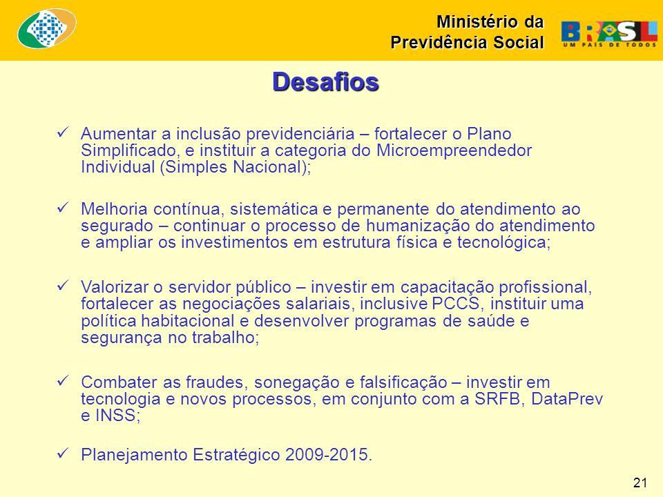 Desafios Ministério da Previdência Social