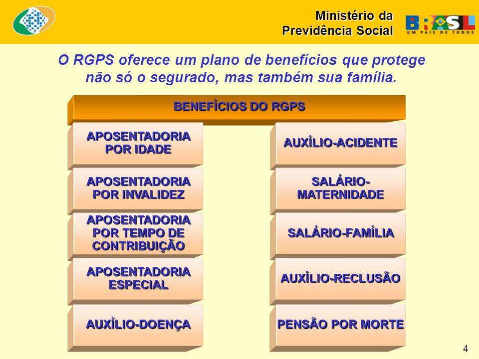 O RGPS oferece um plano de benefícios que protege