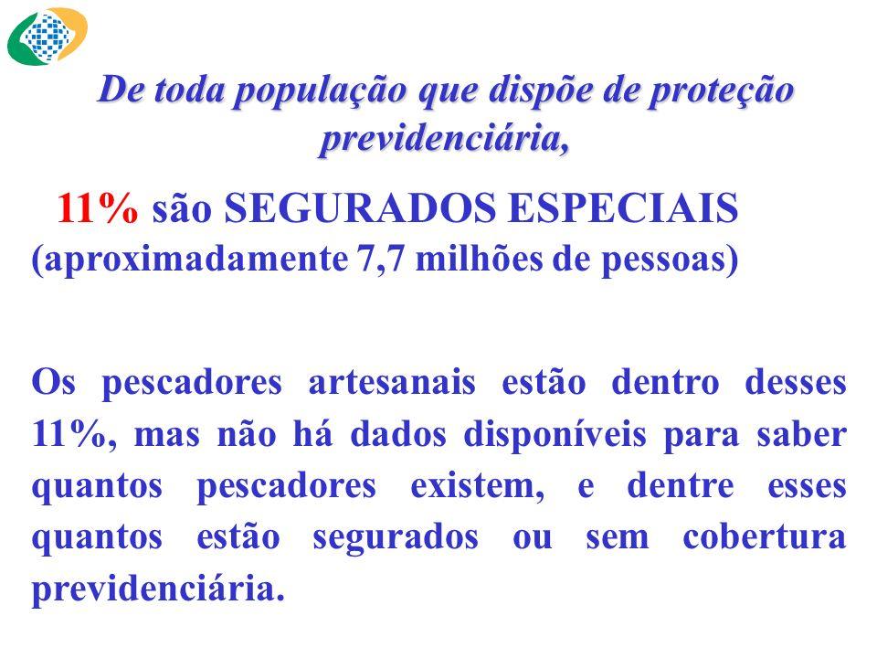 De toda população que dispõe de proteção previdenciária,