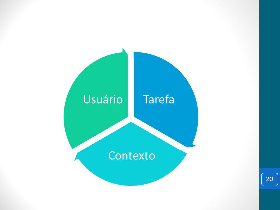Tarefa Contexto Usuário