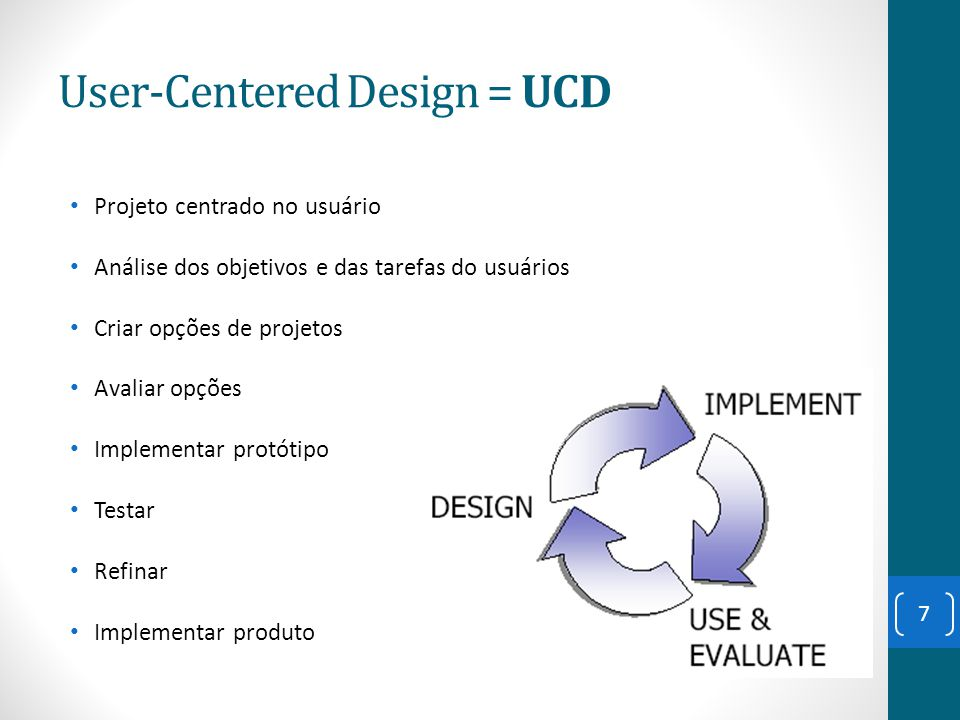 User-Centered Design = UCD