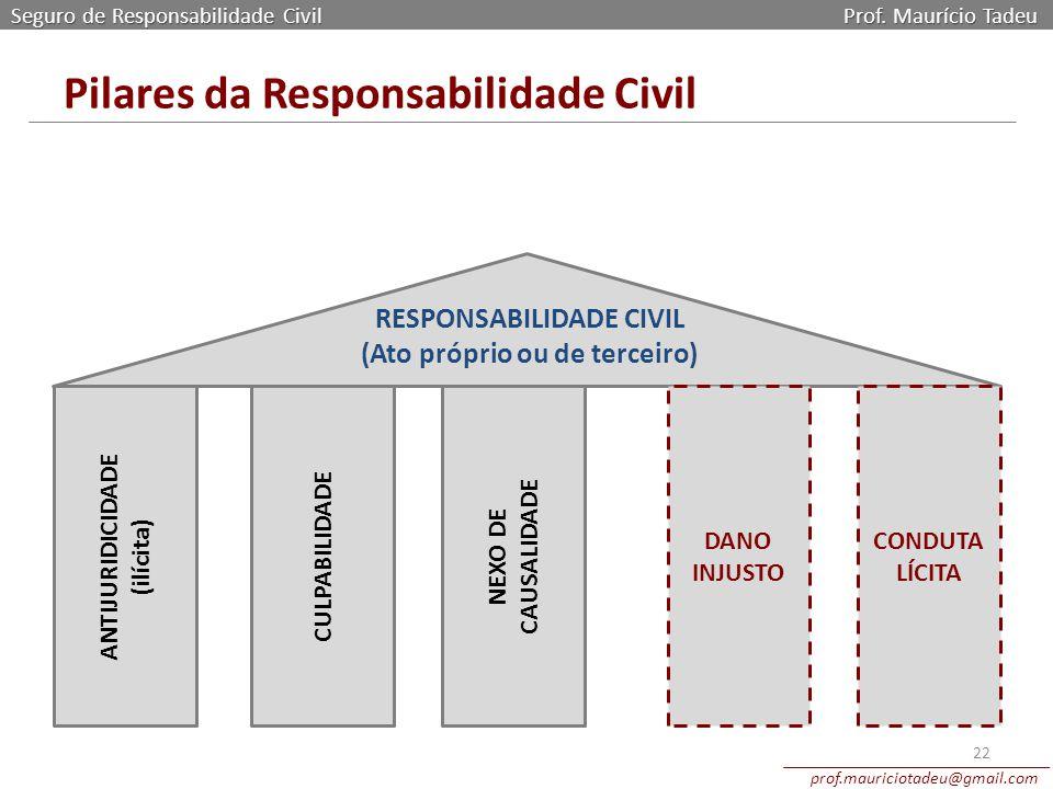 RESPONSABILIDADE CIVIL (Ato próprio ou de terceiro)