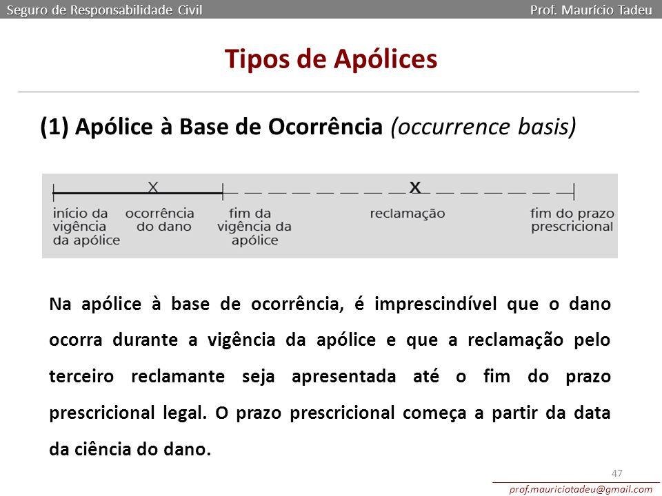 Tipos de Apólices (1) Apólice à Base de Ocorrência (occurrence basis)