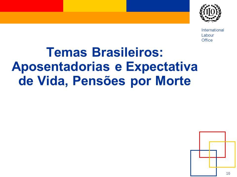 Temas Brasileiros: Aposentadorias e Expectativa de Vida, Pensões por Morte
