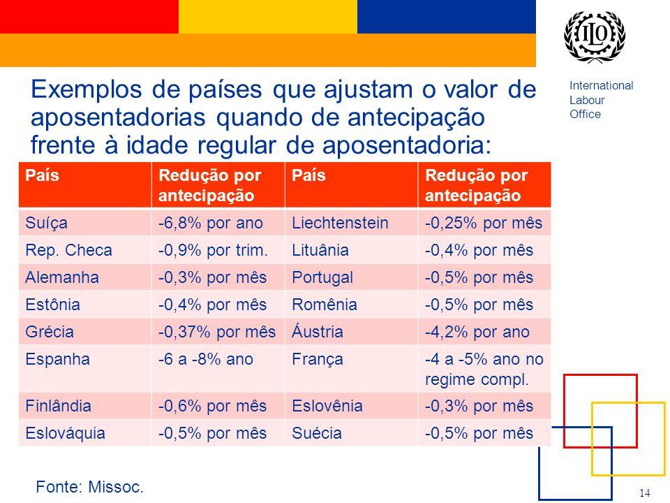Exemplos de países que ajustam o valor de aposentadorias quando de antecipação frente à idade regular de aposentadoria: