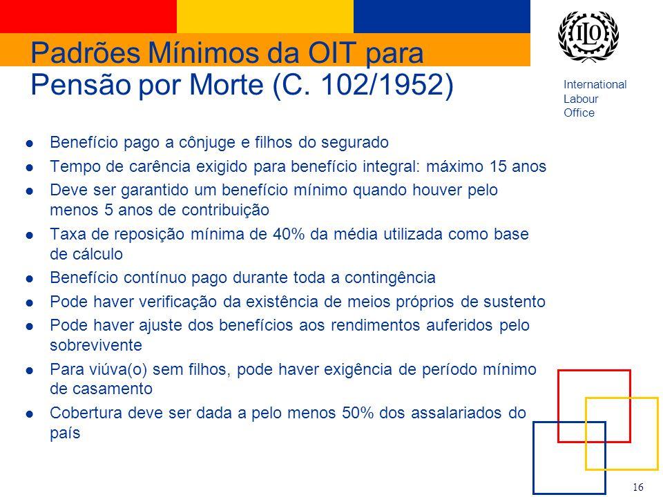 Padrões Mínimos da OIT para Pensão por Morte (C. 102/1952)