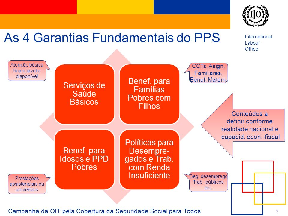 As 4 Garantias Fundamentais do PPS