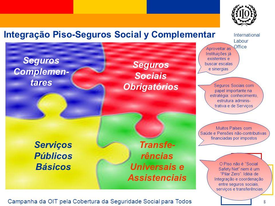 Integração Piso-Seguros Social y Complementar