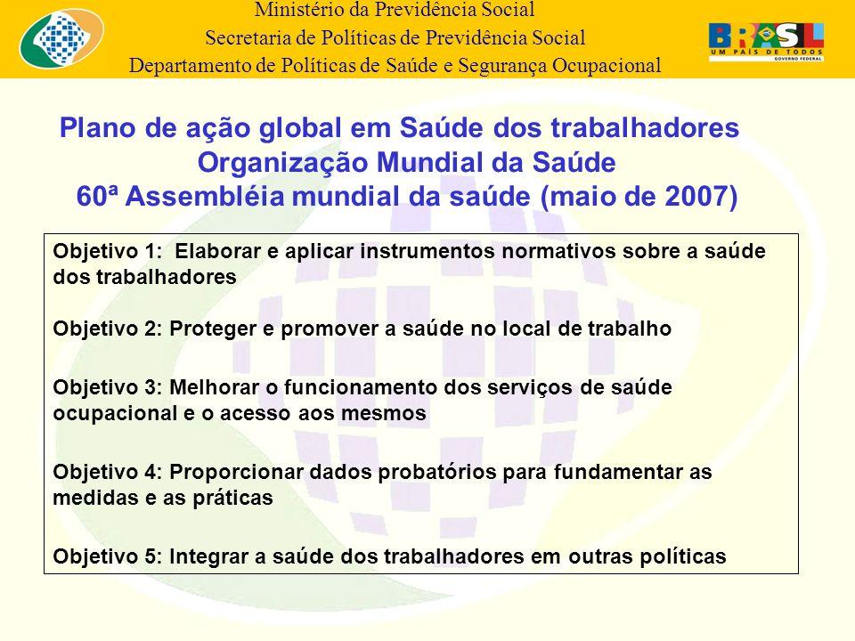 Plano de ação global em Saúde dos trabalhadores