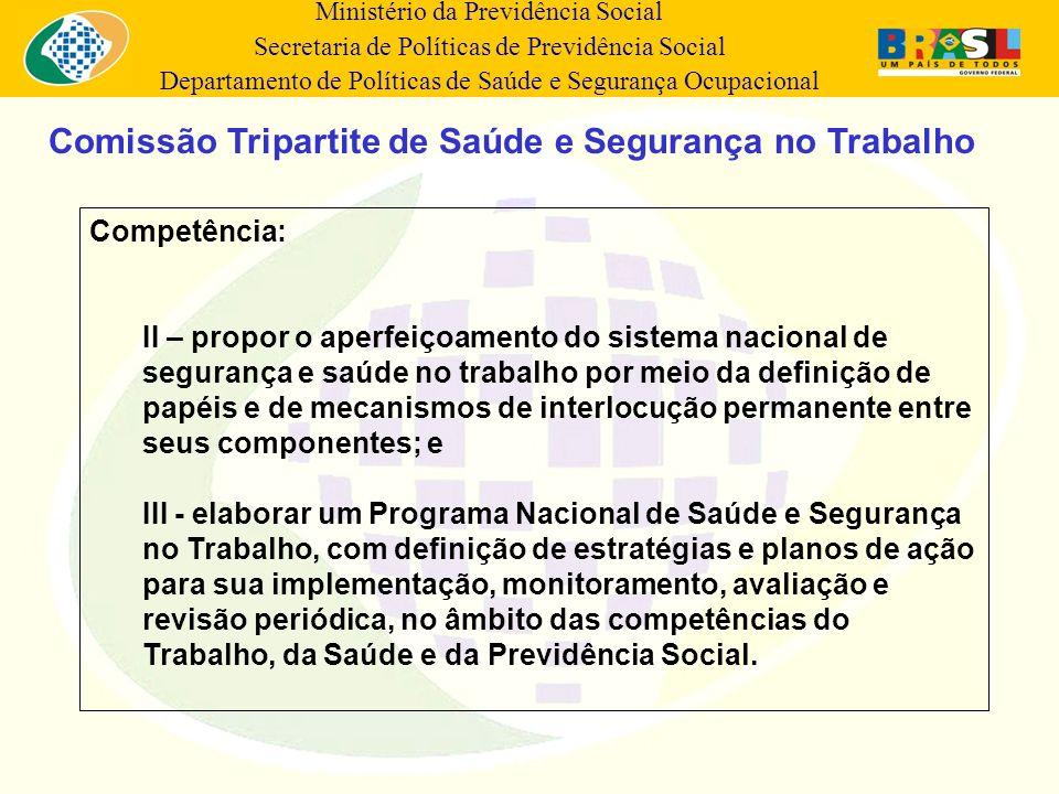 Comissão Tripartite de Saúde e Segurança no Trabalho