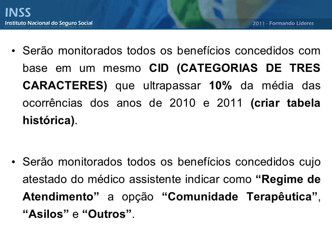Serão monitorados todos os benefícios concedidos com base em um mesmo CID (CATEGORIAS DE TRES CARACTERES) que ultrapassar 10% da média das ocorrências dos anos de 2010 e 2011 (criar tabela histórica).