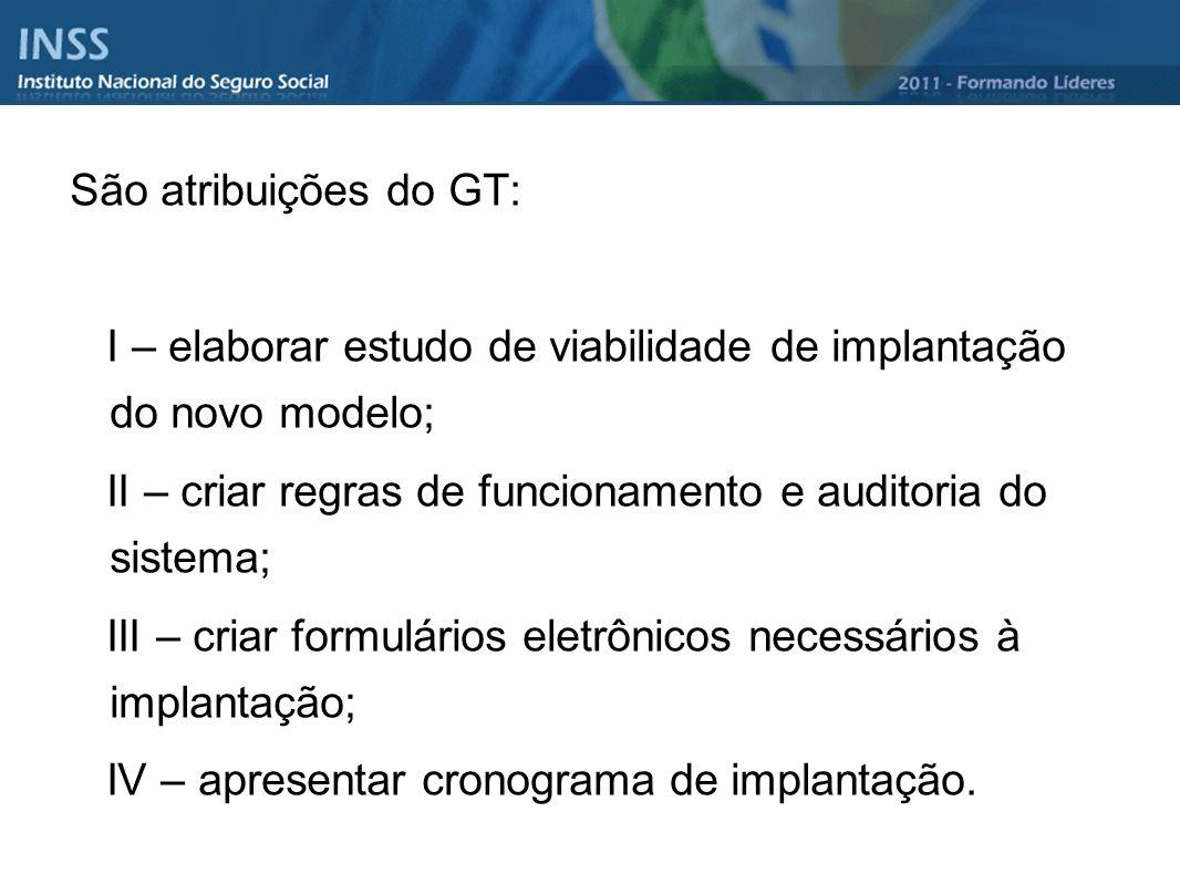 São atribuições do GT: I – elaborar estudo de viabilidade de implantação do novo modelo;