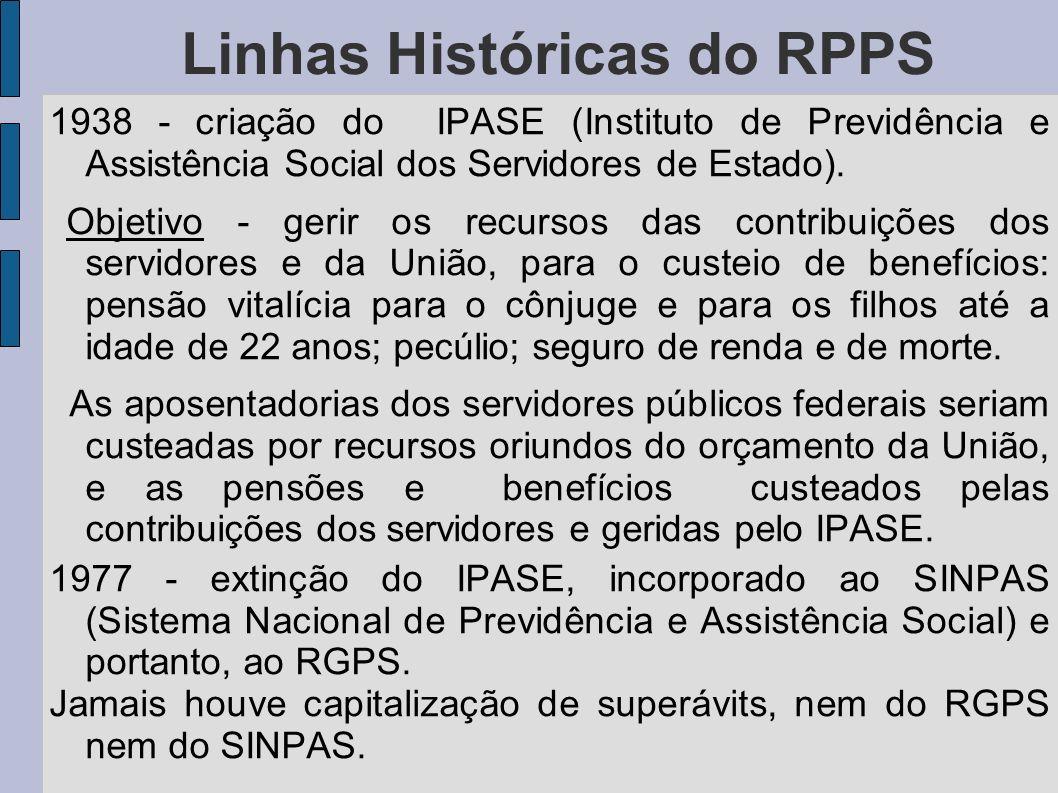 Linhas Históricas do RPPS