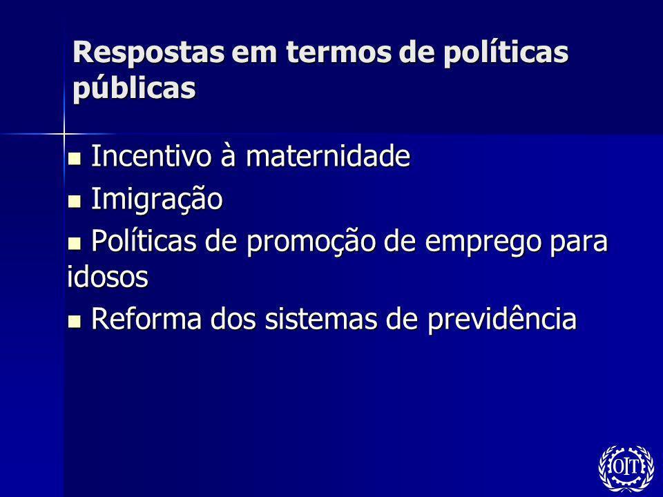 Respostas em termos de políticas públicas