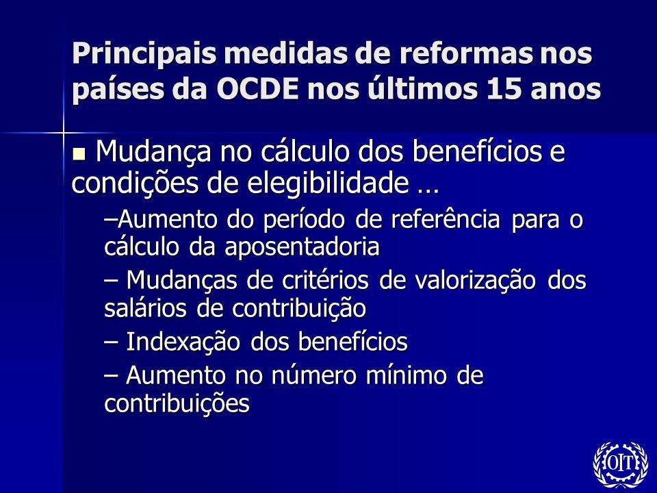 Principais medidas de reformas nos países da OCDE nos últimos 15 anos