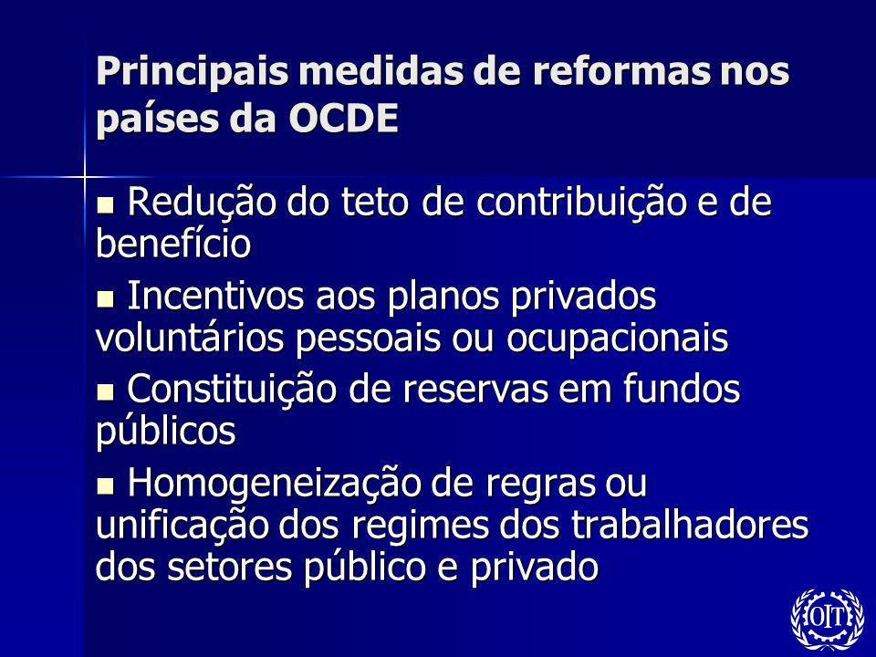 Principais medidas de reformas nos países da OCDE
