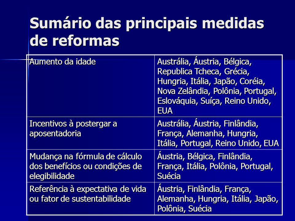 Sumário das principais medidas de reformas