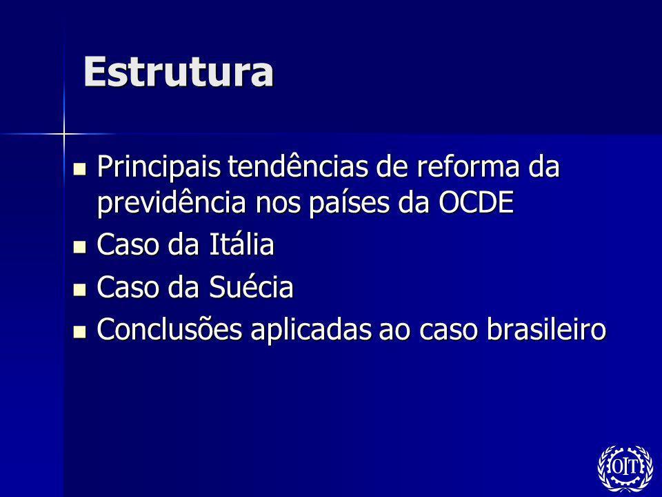 Estrutura Principais tendências de reforma da previdência nos países da OCDE. Caso da Itália. Caso da Suécia.