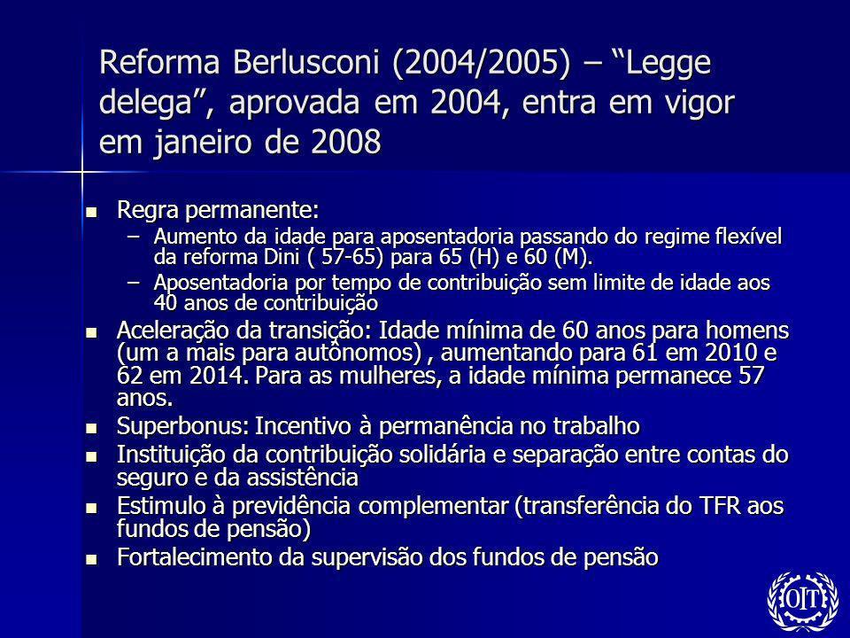 Reforma Berlusconi (2004/2005) – Legge delega , aprovada em 2004, entra em vigor em janeiro de 2008