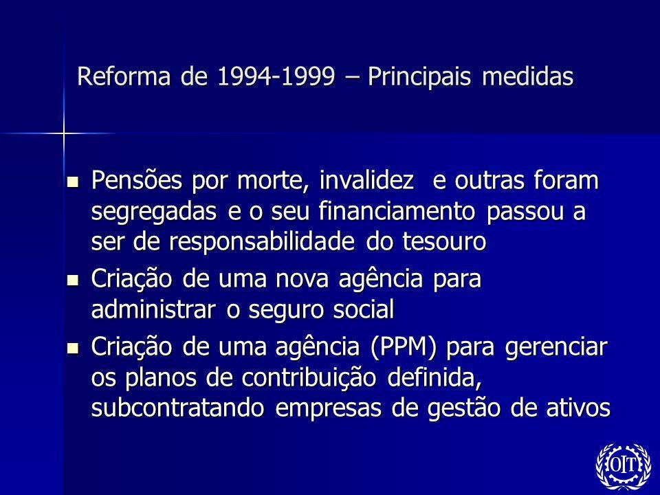Reforma de 1994-1999 – Principais medidas