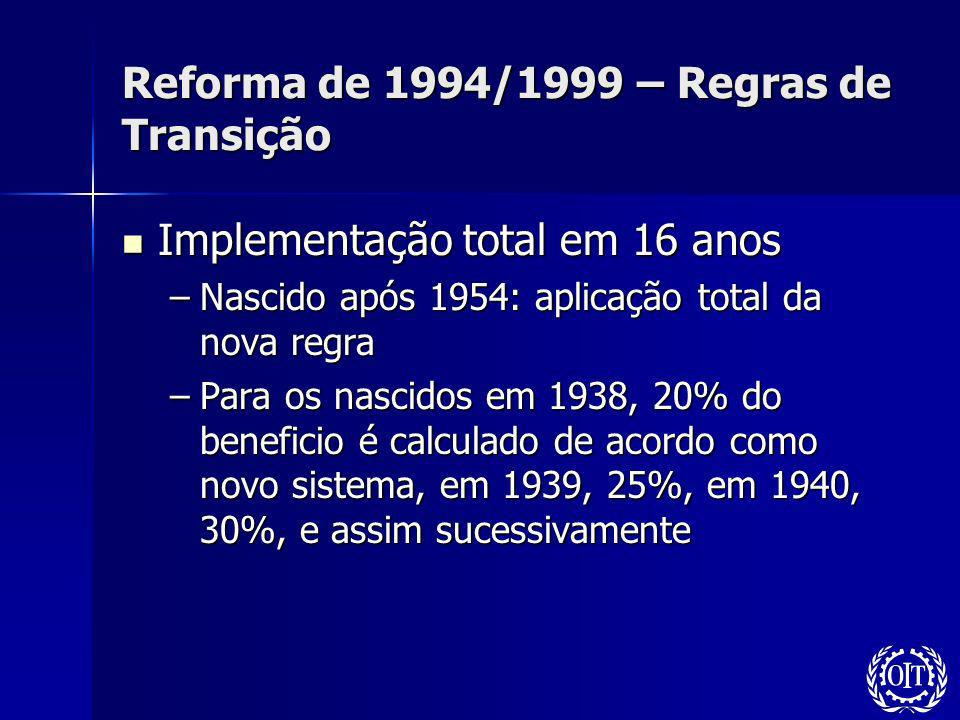 Reforma de 1994/1999 – Regras de Transição