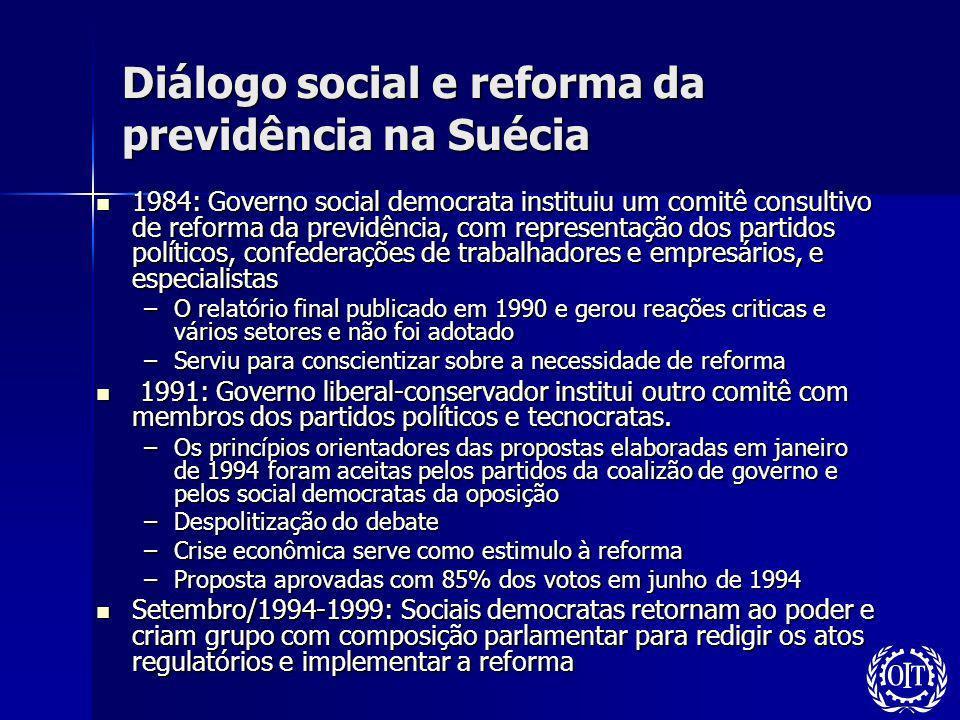 Diálogo social e reforma da previdência na Suécia