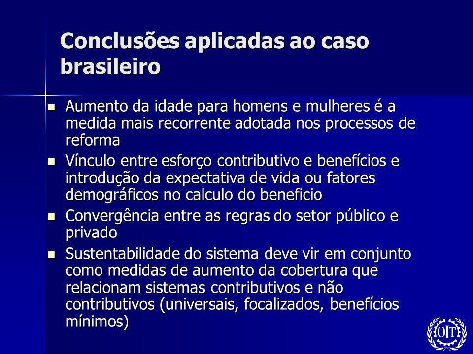 Conclusões aplicadas ao caso brasileiro