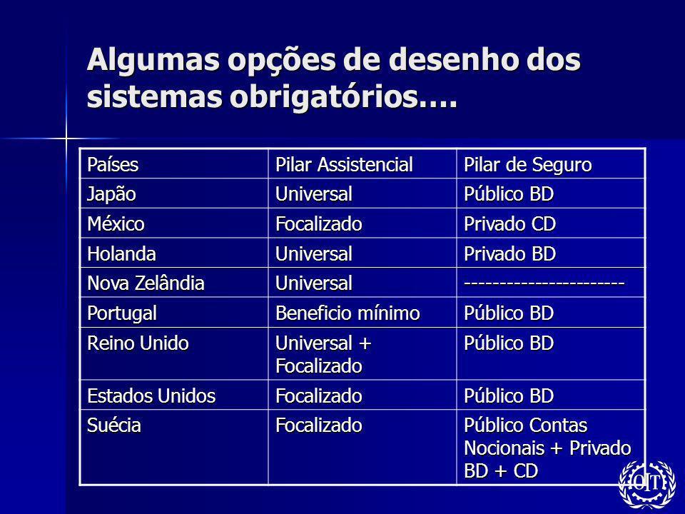 Algumas opções de desenho dos sistemas obrigatórios….