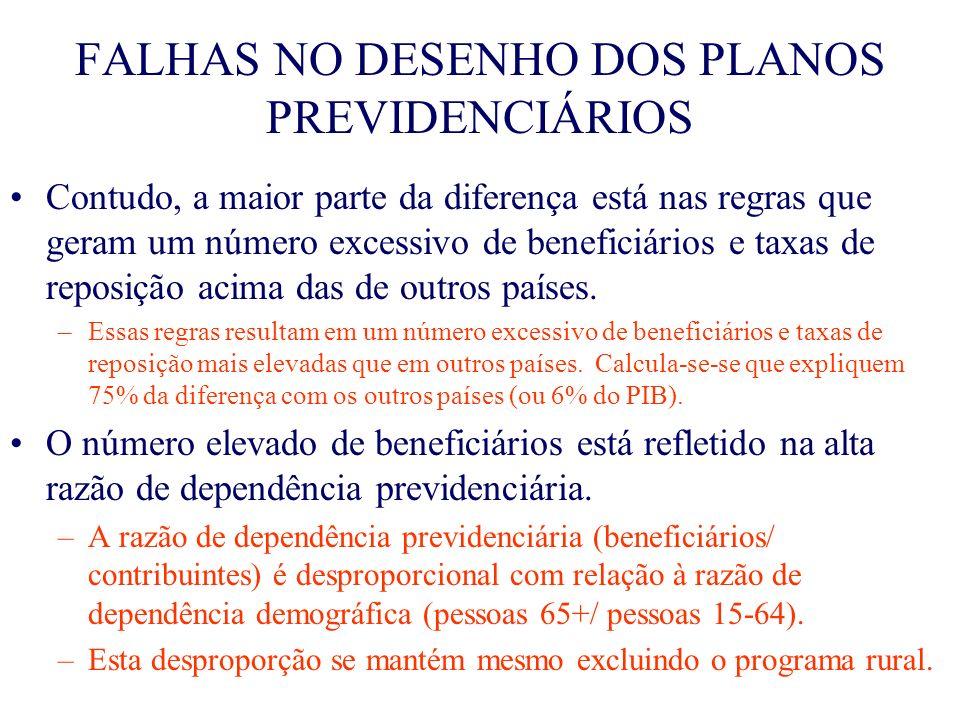 FALHAS NO DESENHO DOS PLANOS PREVIDENCIÁRIOS