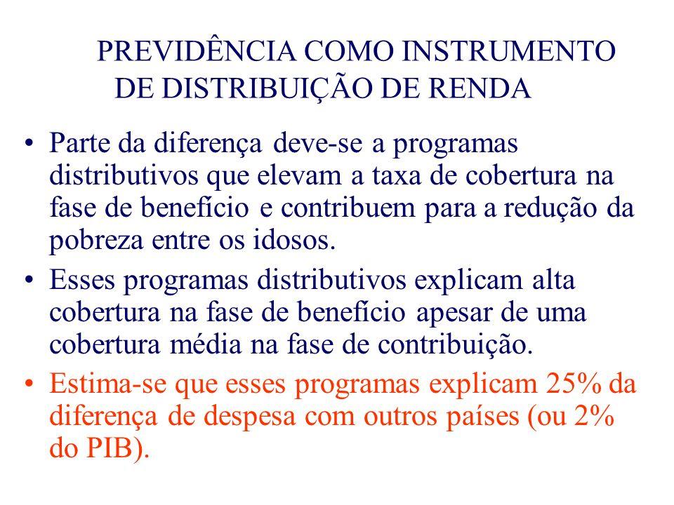 PREVIDÊNCIA COMO INSTRUMENTO DE DISTRIBUIÇÃO DE RENDA